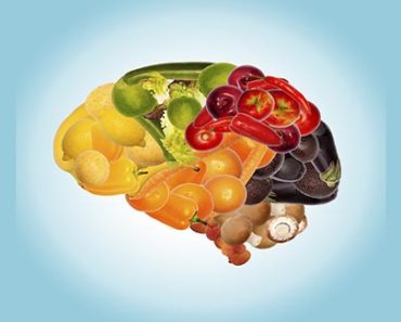 Best Brain Vitamins